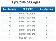Pyramide sans bi4
