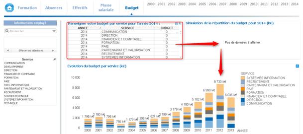 Tableau budget Qlikview