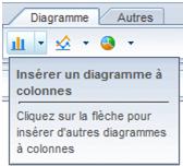 Diagramme colonnes BI 4.1