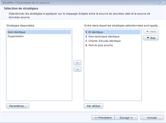 Modification source SP6