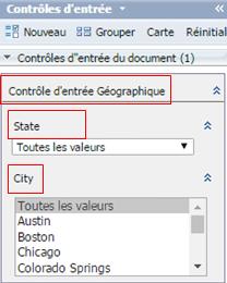 Groupe controle entree geographique BI4