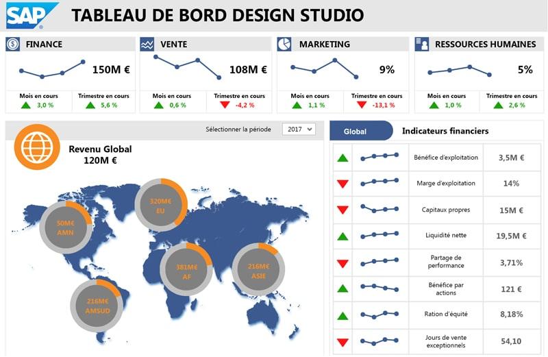 Tableau de bord Design Studio