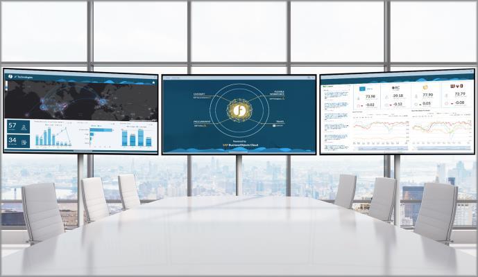 Tableau de bord Digital Boardroom