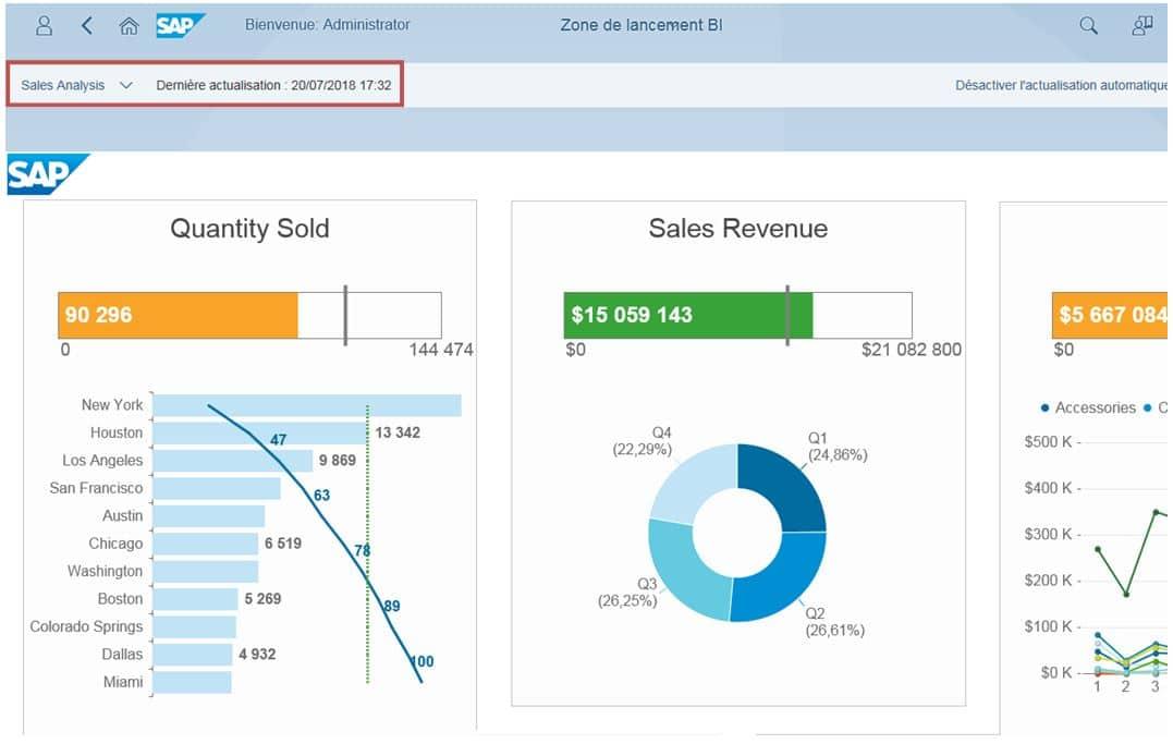 Date de dernière actualisation avec SAP BI 4.2 SP6