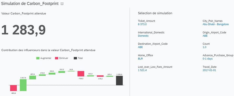Simulation dans SAP Analytics Cloud