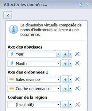 Variable Graphique Web Intelligence