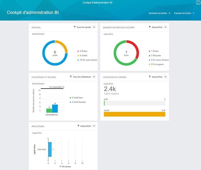Interface du cockpit d'administration SAP BI 4.2
