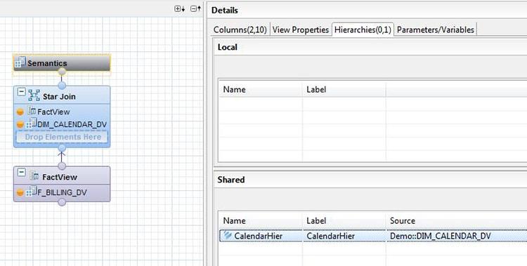 Liste des hiérarchies de la Calculation View dans SAP HANA Studio