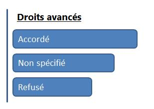 Droits de la sécurité BusinessObjects