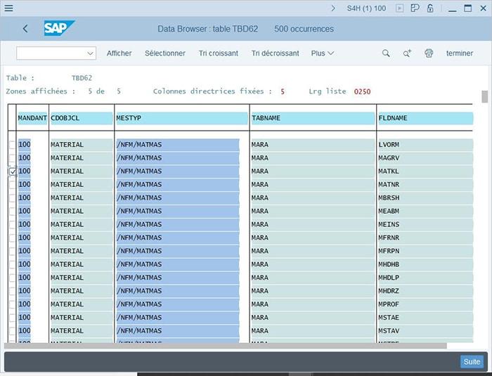 Liste des zones avec delta SAP BW