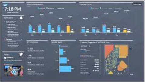 SAP Analytics Cloud avec BW/4HANA