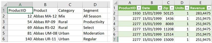 Création d'un modèle avec fichiers plats CSV