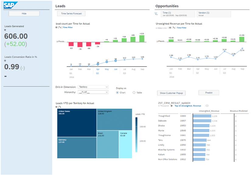 Exemple d'application sur SAP Application Design