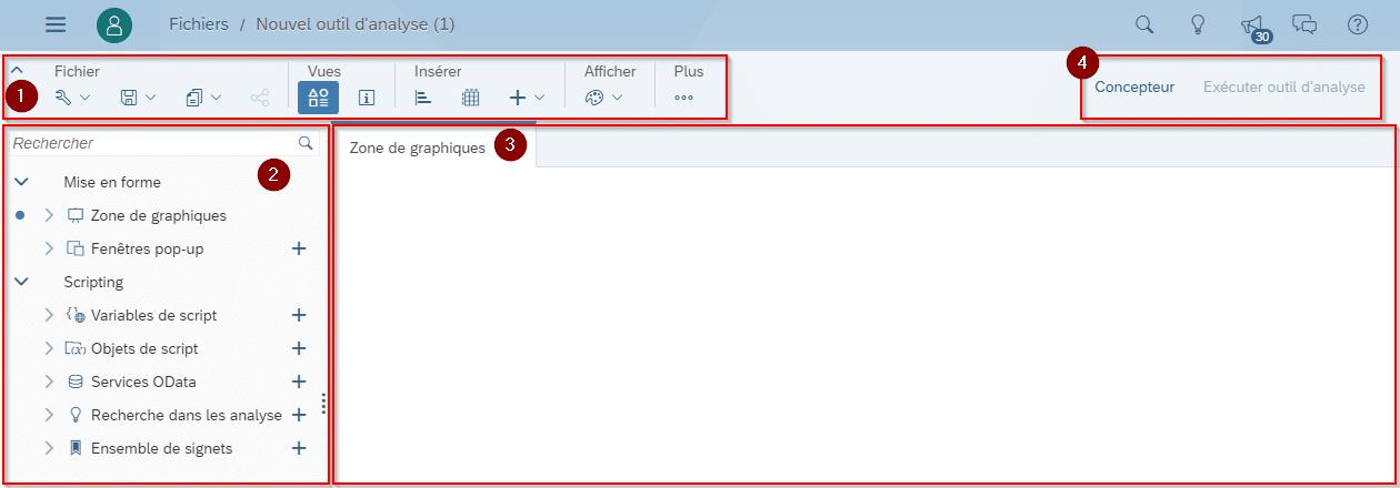 Interface de développement de SAP Application Design