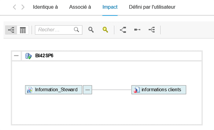 Exemple d'analyse d'impact