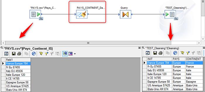 Exemple d'utilisation du nettoyage de données