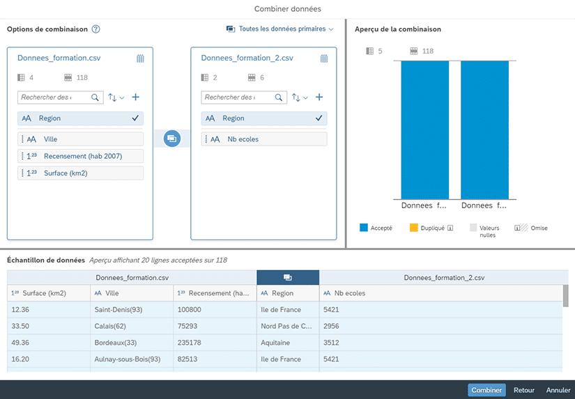 Combinaison de données dans SAP Analytics Cloud