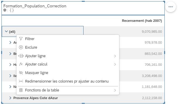 Exemple de clic droit sur SAP Analytics Cloud