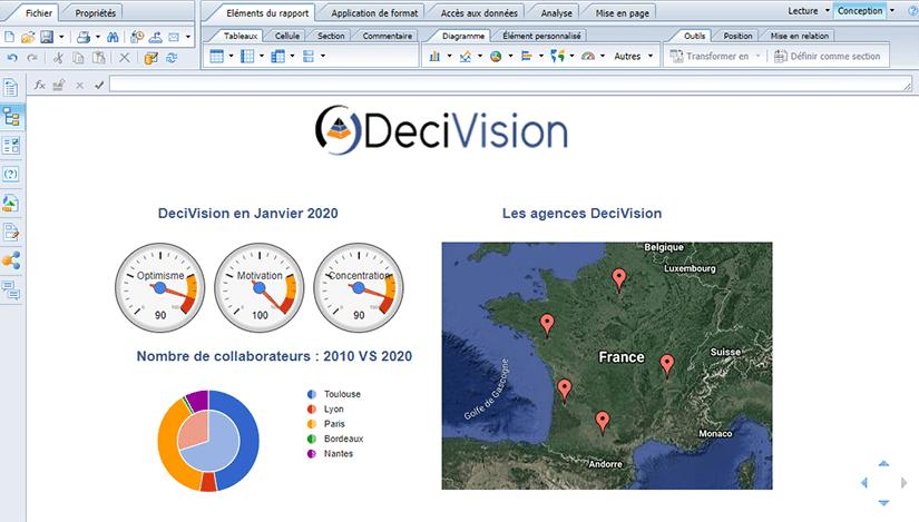 Exemple de rapport Web Intelligence avec des graphiques personnalisés