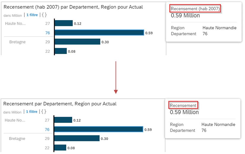 Renommage objets SAP Analytics Cloud