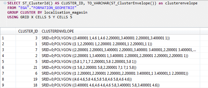 Récupération de l'enveloppe du cluster