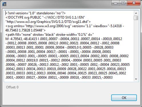 Transformation des données en XML