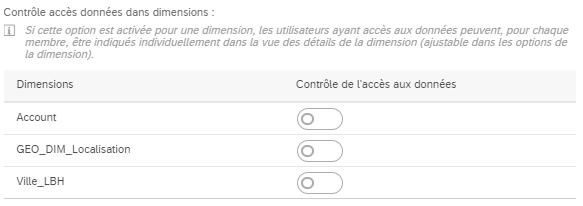 Controle d'accès aux données SAP Analytics Cloud