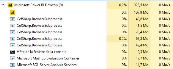 Gestionnaire des taches Power BI Desktop