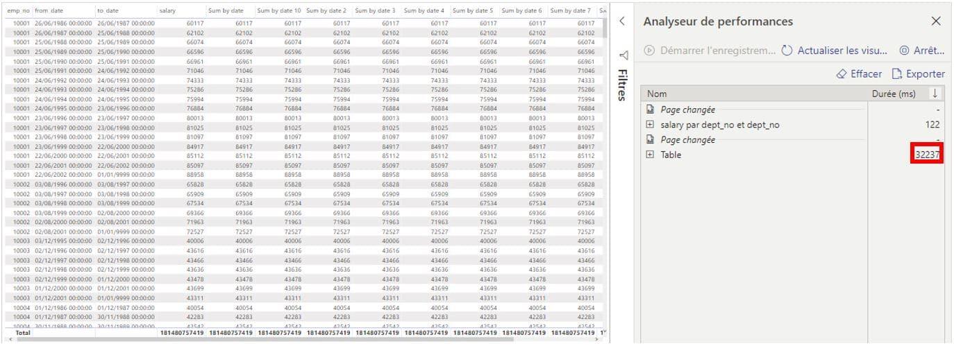 Impact des formules DAX dupliquees