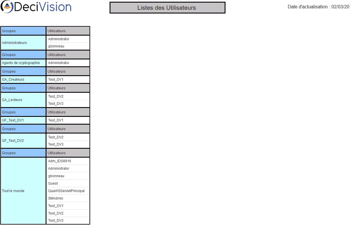 Liste des utilisateurs