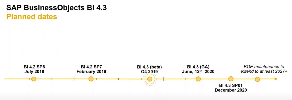 Calendrier SAP BI 4.3