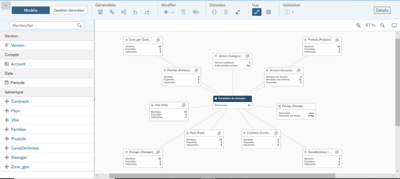 Nouvelle interface de Modélisation SAC avec vue modèle