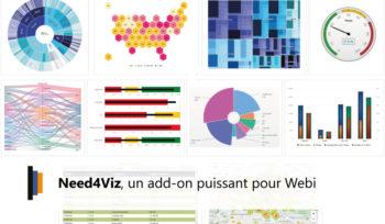 Need4Viz addon web intelligence