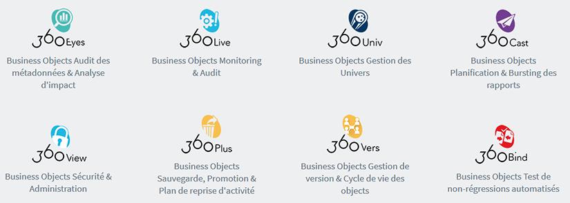 Modules 360 Webplatform