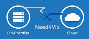 Need4Viz On Premise et Cloud