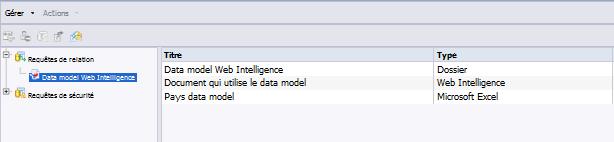 Documents qui consomment ce data model