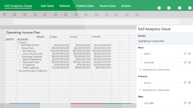 Integration de Microsoft Excel SAP Analytics Cloud