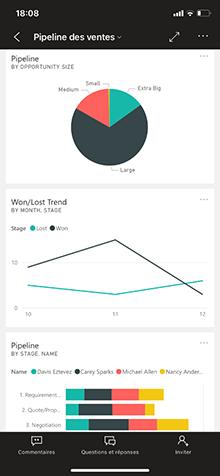 Exemple de rapport Power BI Mobile