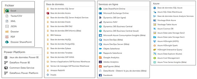 Sources de données Power BI Desktop