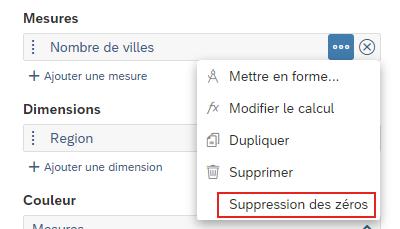Suppression des valeurs nulles SAP Analytics Cloud
