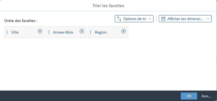 Tri Facette SAP Analytics Cloud