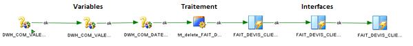 Package d'objets dans oracle data integrator