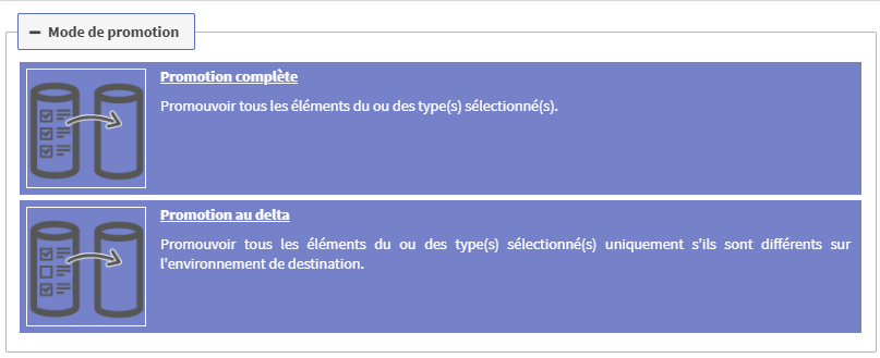 Exemple mode CMS 360Plus