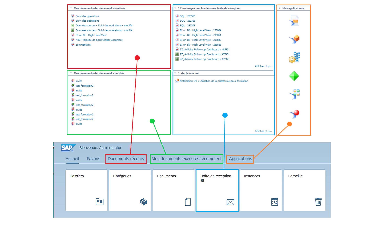 Comparaison portails interface graphique