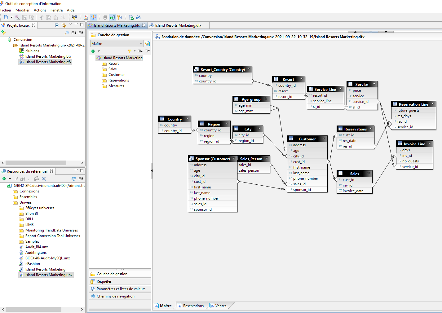 Conception Information Tool SAP BI4